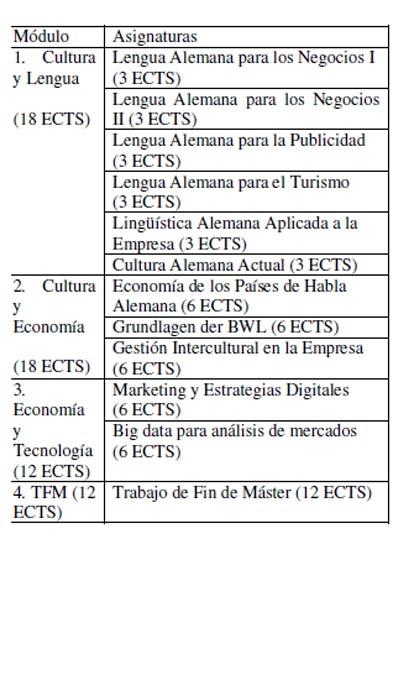 Plan de Estudios MACNA